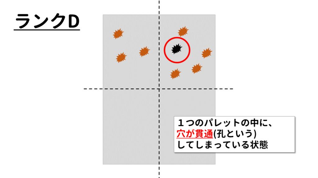 ランクD:穴が貫通してしまっているもの