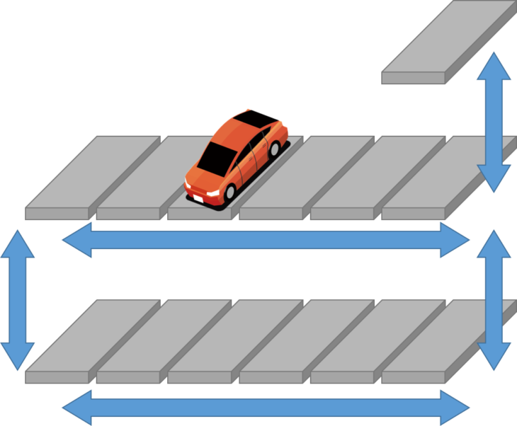 多層循環方式の機械式駐車場