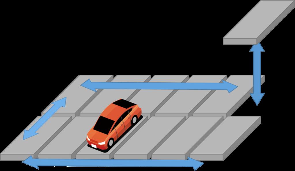 水平循環方式の機械式駐車場